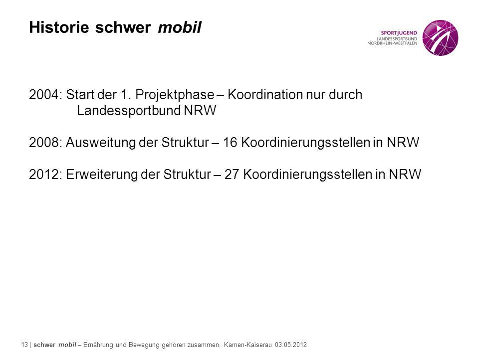 13 | schwer mobil – Ernährung und Bewegung gehören zusammen, Kamen-Kaiserau 03.05.2012 Historie schwer mobil 2004: Start der 1. Projektphase – Koordin