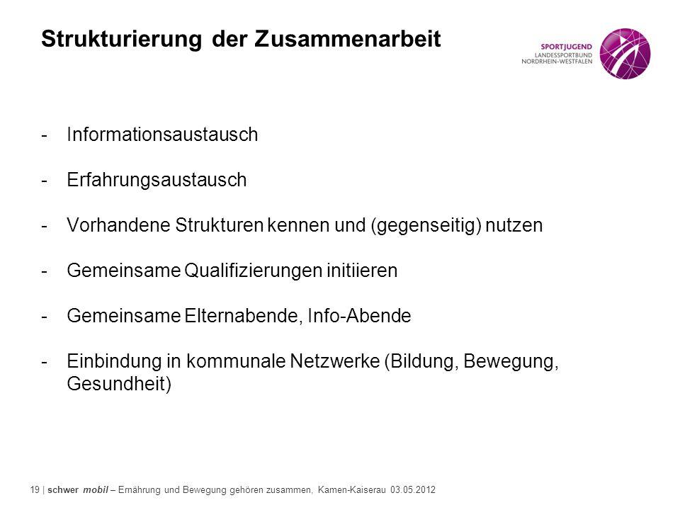 19 | schwer mobil – Ernährung und Bewegung gehören zusammen, Kamen-Kaiserau 03.05.2012 Strukturierung der Zusammenarbeit -Informationsaustausch -Erfah
