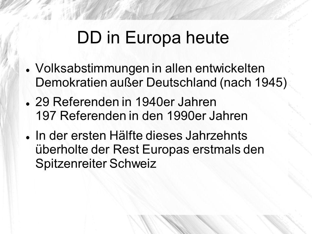 DD in Europa heute Volksabstimmungen in allen entwickelten Demokratien außer Deutschland (nach 1945) 29 Referenden in 1940er Jahren 197 Referenden in den 1990er Jahren In der ersten Hälfte dieses Jahrzehnts überholte der Rest Europas erstmals den Spitzenreiter Schweiz