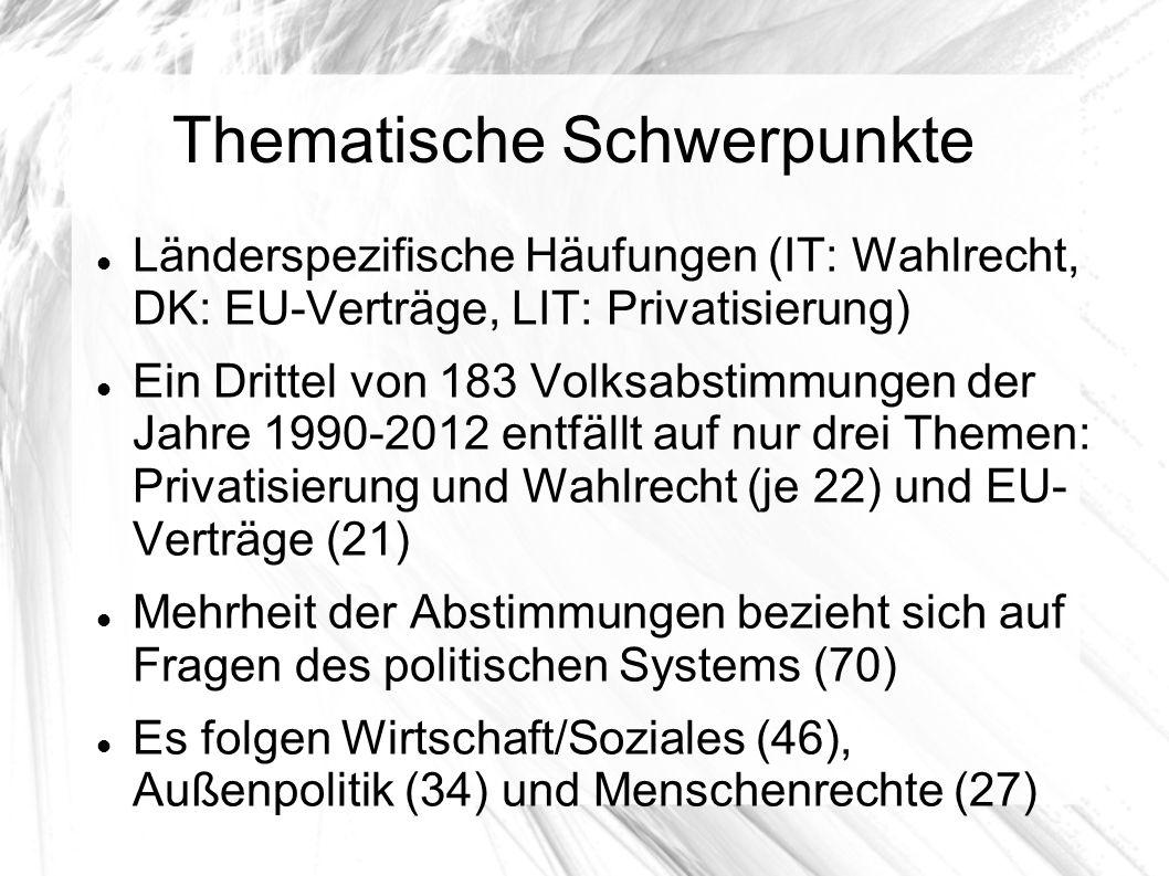 Thematische Schwerpunkte Länderspezifische Häufungen (IT: Wahlrecht, DK: EU-Verträge, LIT: Privatisierung) Ein Drittel von 183 Volksabstimmungen der Jahre 1990-2012 entfällt auf nur drei Themen: Privatisierung und Wahlrecht (je 22) und EU- Verträge (21) Mehrheit der Abstimmungen bezieht sich auf Fragen des politischen Systems (70) Es folgen Wirtschaft/Soziales (46), Außenpolitik (34) und Menschenrechte (27)