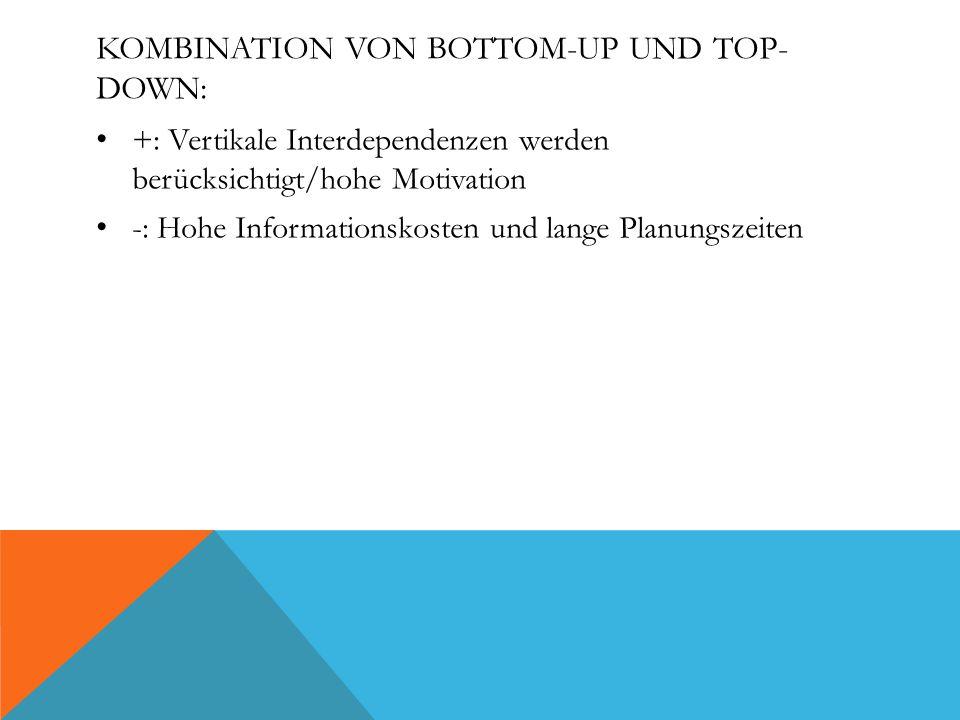 KOMBINATION VON BOTTOM-UP UND TOP- DOWN: +: Vertikale Interdependenzen werden berücksichtigt/hohe Motivation -: Hohe Informationskosten und lange Planungszeiten