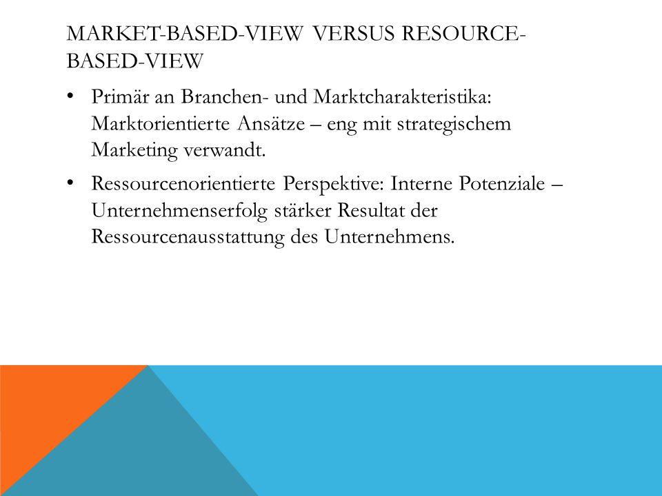 MARKET-BASED-VIEW VERSUS RESOURCE- BASED-VIEW Primär an Branchen- und Marktcharakteristika: Marktorientierte Ansätze – eng mit strategischem Marketing
