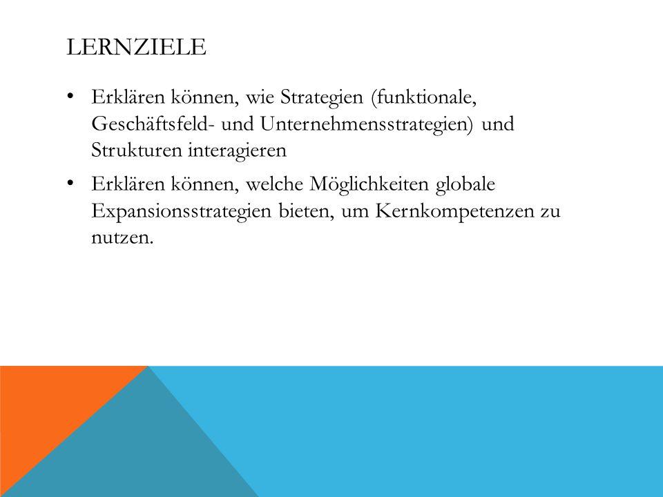 LERNZIELE Erklären können, wie Strategien (funktionale, Geschäftsfeld- und Unternehmensstrategien) und Strukturen interagieren Erklären können, welche Möglichkeiten globale Expansionsstrategien bieten, um Kernkompetenzen zu nutzen.