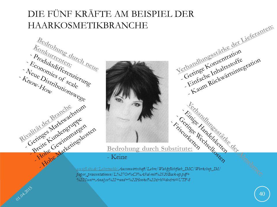 DIE FÜNF KRÄFTE AM BEISPIEL DER HAARKOSMETIKBRANCHE 01.04.2015 40 wwwfl.ebs.de/Lehrstuehle/wwwfl.ebs.de/Lehrstuehle/Aussenwirtschaft/Lehre/Wahlpflichtfach_IMC/Workshop_IM/ paper_praesentationen/L%27Or%C3%A9al-mit%2520Back-up.pdf+ %22Swot+Analyse%22+und+%22Henkel%22&hl=de&ie=UTF-8 Bedrohung durch neue Konkurrenten: - Produktdifferenzierung - Economies of scale - Neue Distributionswege - Know-How Bedrohung durch Substitute: - Keine Verhandlungsstärke der Lieferanten: - Geringe Konzentration - Einfache Inhaltsstoffe - Kaum Rückwärtsintegration Verhandlungsstärke der Abnehmer: - Einige Handelsketten - Geringe Wechselkosten - Friseurketten Rivalität der Branche - Geringes Marktwachstum - Breite Kundengruppe - Hohe Gewinnmargen - Hohe Marketingskosten