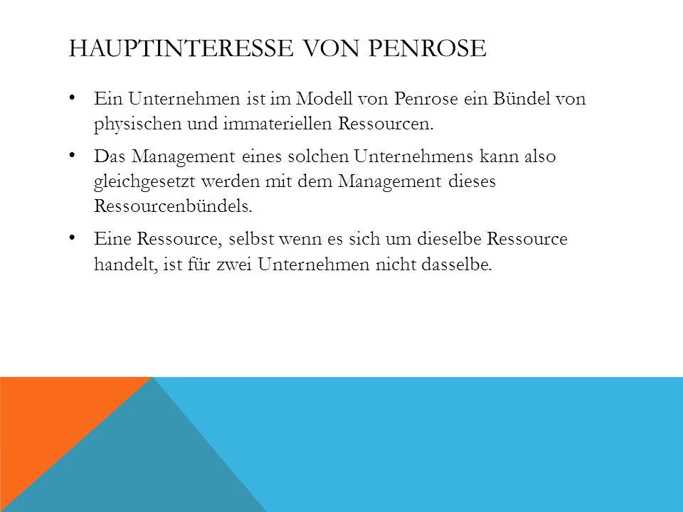 HAUPTINTERESSE VON PENROSE Ein Unternehmen ist im Modell von Penrose ein Bündel von physischen und immateriellen Ressourcen.