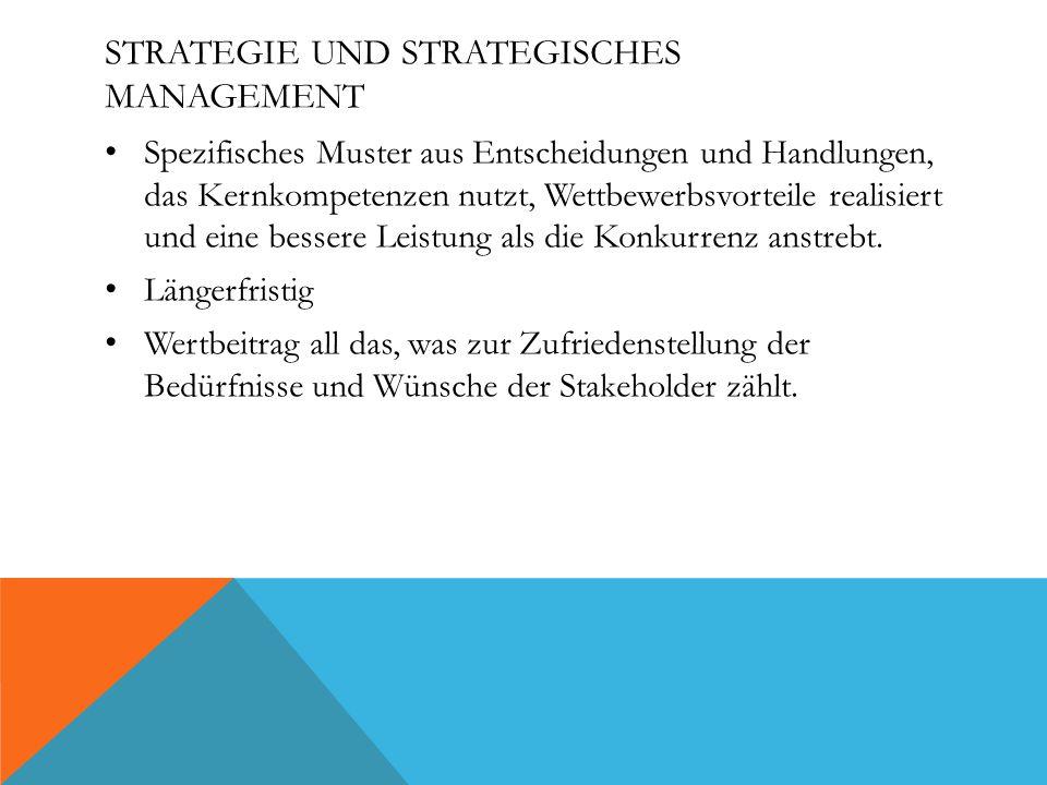 STRATEGIE UND STRATEGISCHES MANAGEMENT Spezifisches Muster aus Entscheidungen und Handlungen, das Kernkompetenzen nutzt, Wettbewerbsvorteile realisiert und eine bessere Leistung als die Konkurrenz anstrebt.