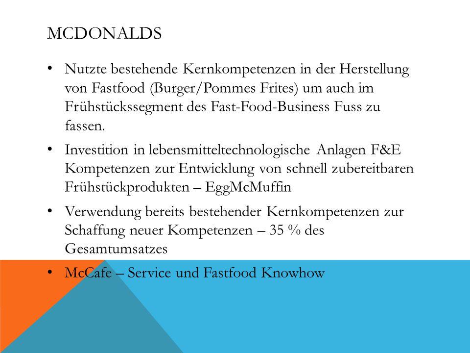 MCDONALDS Nutzte bestehende Kernkompetenzen in der Herstellung von Fastfood (Burger/Pommes Frites) um auch im Frühstückssegment des Fast-Food-Business Fuss zu fassen.