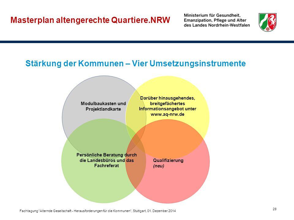 Masterplan altengerechte Quartiere.NRW Stärkung der Kommunen – Vier Umsetzungsinstrumente Modulbaukasten und Projektlandkarte Darüber hinausgehendes,