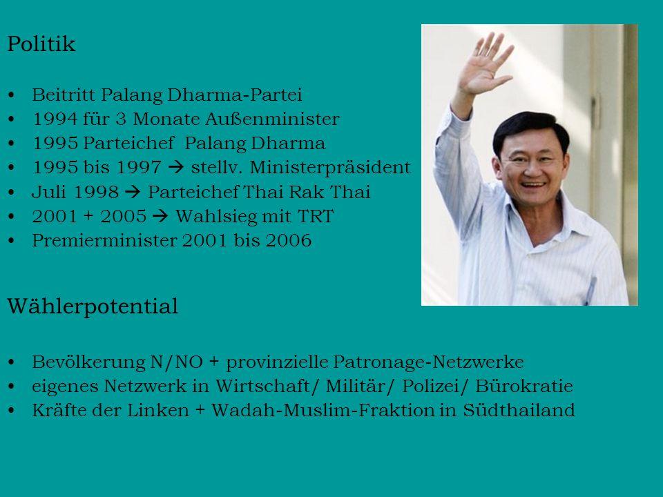 Politik Beitritt Palang Dharma-Partei 1994 für 3 Monate Außenminister 1995 Parteichef Palang Dharma 1995 bis 1997  stellv. Ministerpräsident Juli 199