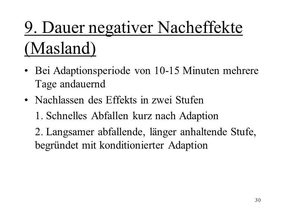 30 9. Dauer negativer Nacheffekte (Masland) Bei Adaptionsperiode von 10-15 Minuten mehrere Tage andauernd Nachlassen des Effekts in zwei Stufen 1. Sch