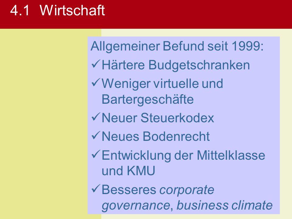 4.1 Wirtschaft Allgemeiner Befund seit 1999: Härtere Budgetschranken Weniger virtuelle und Bartergeschäfte Neuer Steuerkodex Neues Bodenrecht Entwickl