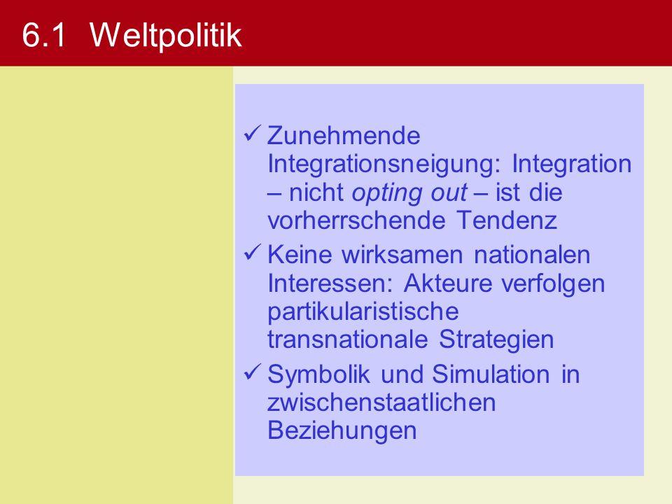6.1Weltpolitik Zunehmende Integrationsneigung: Integration – nicht opting out – ist die vorherrschende Tendenz Keine wirksamen nationalen Interessen: