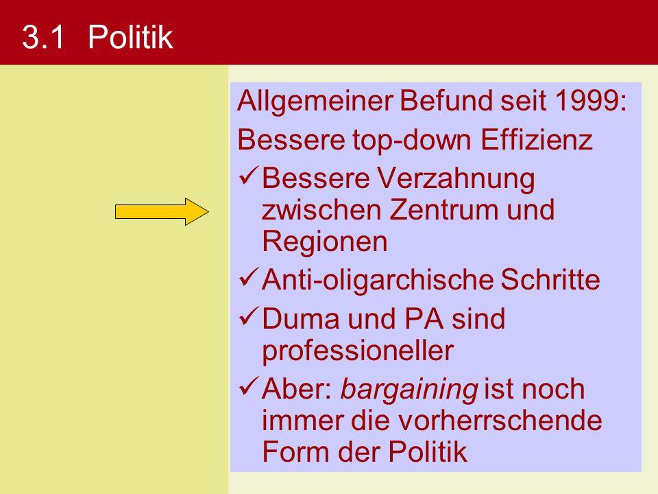 3.1Politik Allgemeiner Befund seit 1999: Bessere top-down Effizienz Bessere Verzahnung zwischen Zentrum und Regionen Anti-oligarchische Schritte Duma