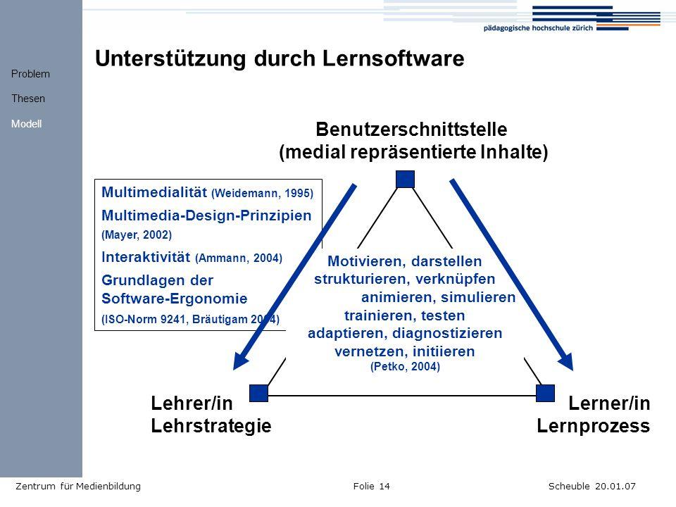 Scheuble 20.01.07Zentrum für MedienbildungFolie 14 Multimedialität (Weidemann, 1995) Multimedia-Design-Prinzipien (Mayer, 2002) Interaktivität (Ammann, 2004) Grundlagen der Software-Ergonomie (ISO-Norm 9241, Bräutigam 2004) Unterstützung durch Lernsoftware Benutzerschnittstelle (medial repräsentierte Inhalte) Lerner/in Lernprozess Lehrer/in Lehrstrategie Motivieren, darstellen strukturieren, verknüpfen animieren, simulieren trainieren, testen adaptieren, diagnostizieren vernetzen, initiieren (Petko, 2004) Problem Thesen Modell