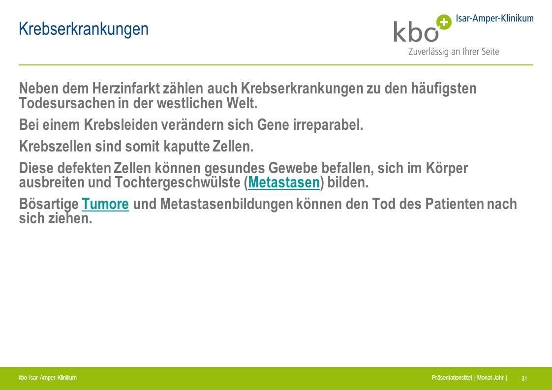kbo-Isar-Amper-Klinikum Präsentationstitel | Monat Jahr | 31 Krebserkrankungen Neben dem Herzinfarkt zählen auch Krebserkrankungen zu den häufigsten T