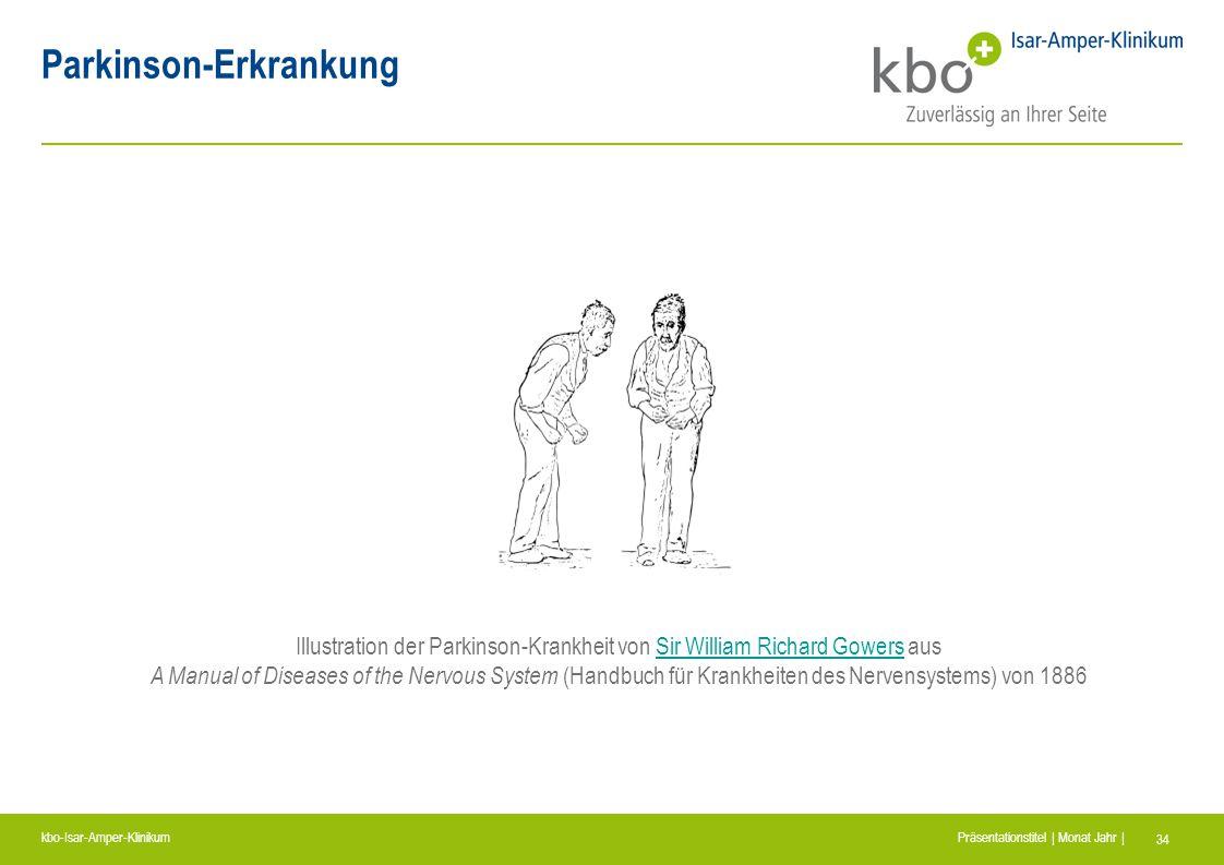 kbo-Isar-Amper-Klinikum Präsentationstitel | Monat Jahr | 34 Parkinson-Erkrankung Illustration der Parkinson-Krankheit von Sir William Richard Gowers