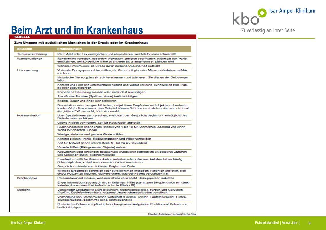 kbo-Isar-Amper-Klinikum Präsentationstitel | Monat Jahr | 38 Beim Arzt und im Krankenhaus