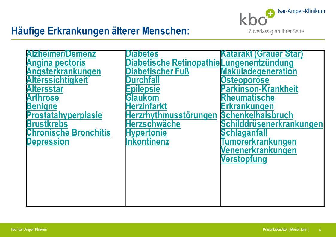 kbo-Isar-Amper-Klinikum Präsentationstitel | Monat Jahr | 6 Häufige Erkrankungen älterer Menschen: Alzheimer/Demenz Angina pectoris Angsterkrankungen