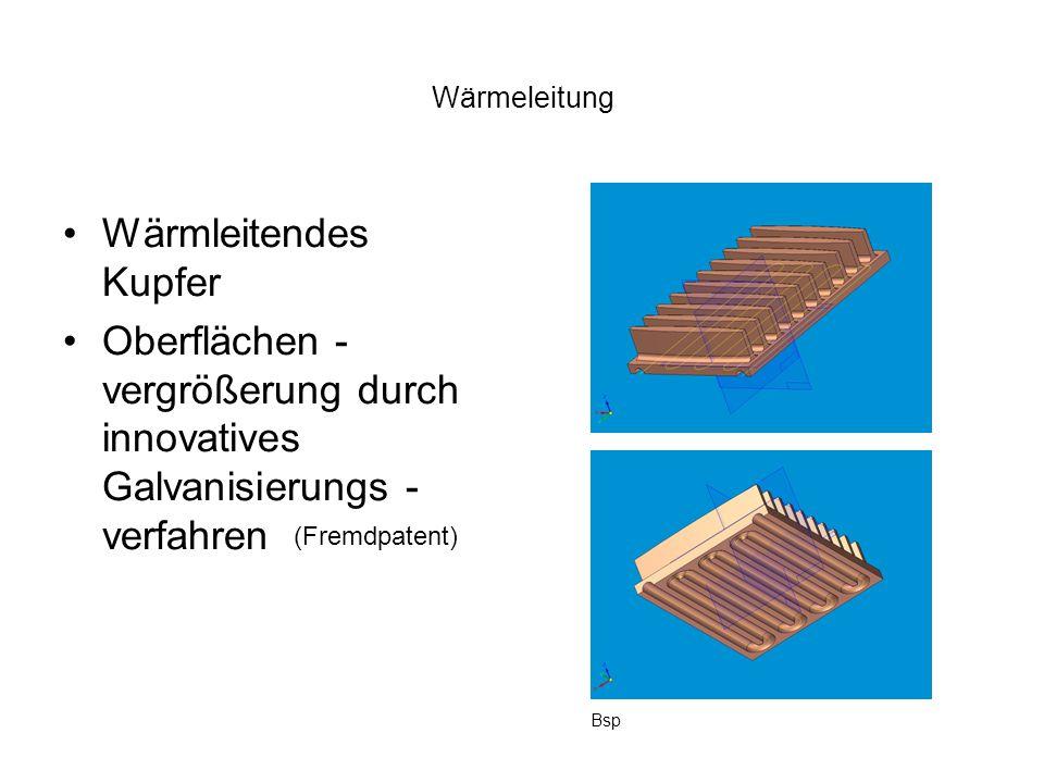Wärmeleitung Wärmleitendes Kupfer Oberflächen - vergrößerung durch innovatives Galvanisierungs - verfahren (Fremdpatent) Bsp