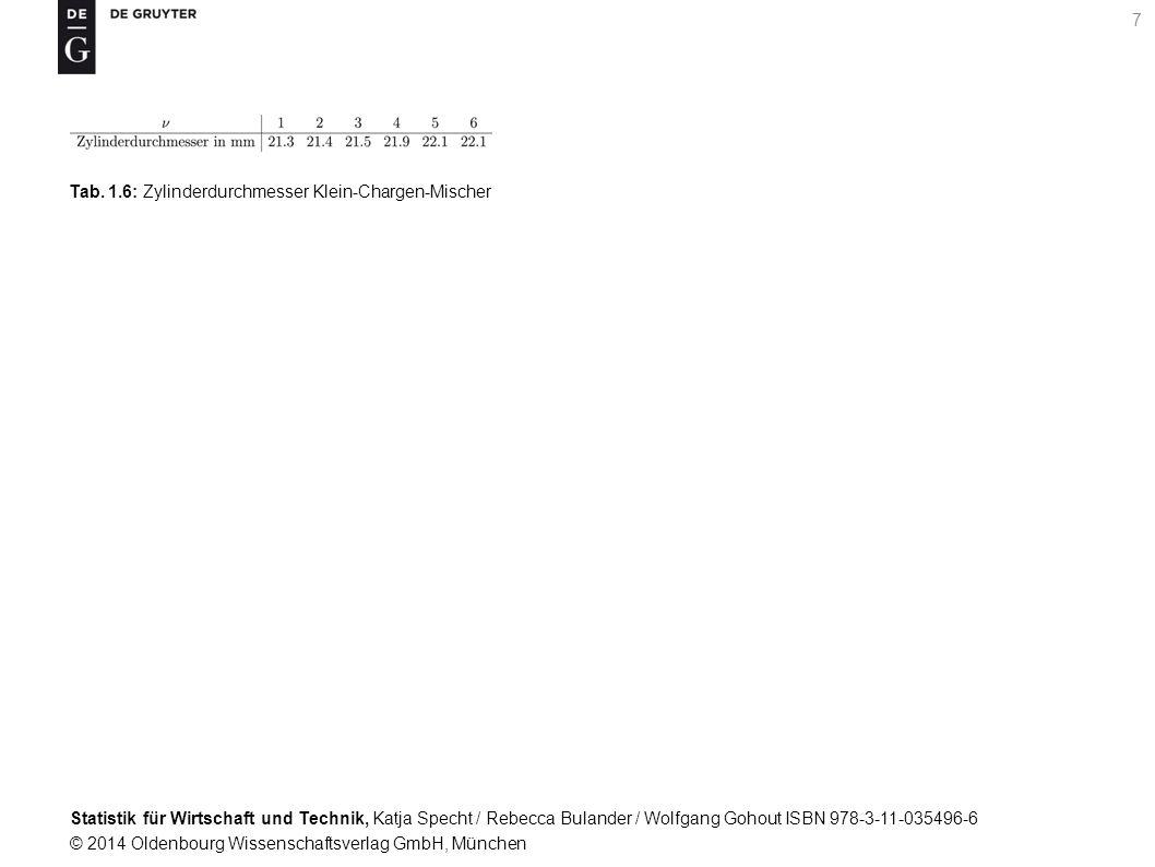 Statistik für Wirtschaft und Technik, Katja Specht / Rebecca Bulander / Wolfgang Gohout ISBN 978-3-11-035496-6 © 2014 Oldenbourg Wissenschaftsverlag G