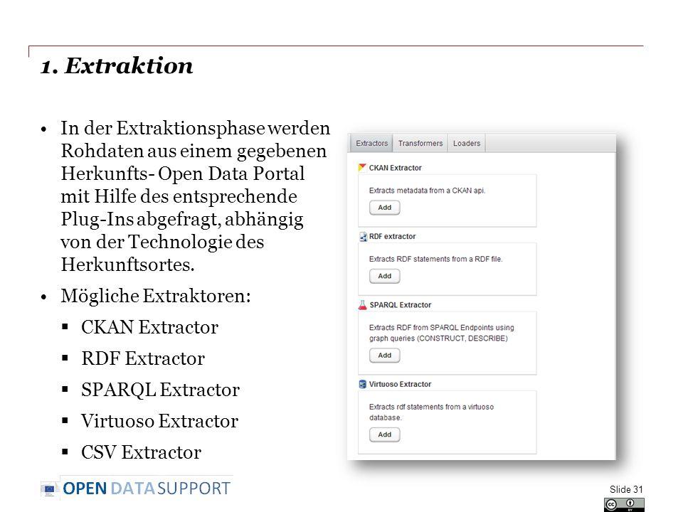 1. Extraktion In der Extraktionsphase werden Rohdaten aus einem gegebenen Herkunfts- Open Data Portal mit Hilfe des entsprechende Plug-Ins abgefragt,