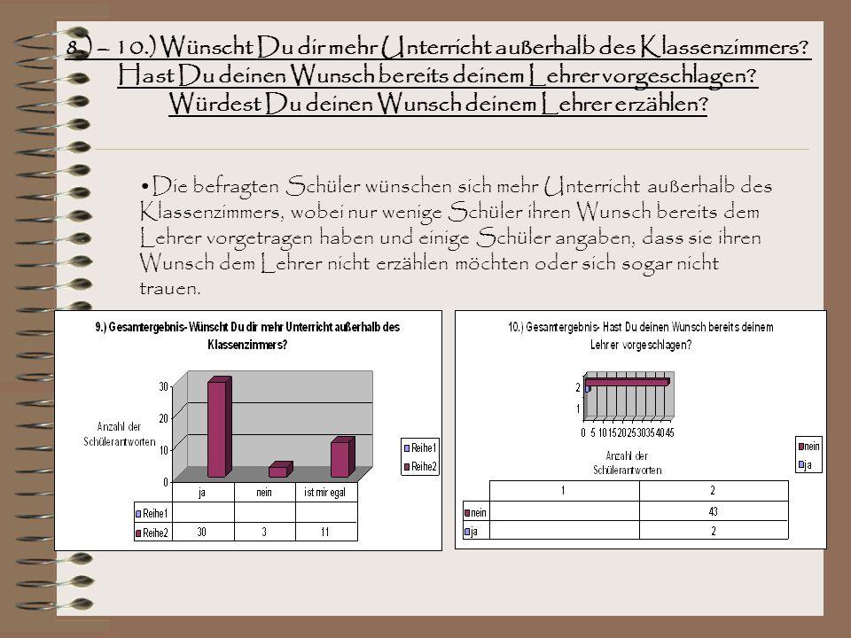 11.) Vergleiche den Unterricht im Klassenzimmer mit dem außerhalb- welcher gefällt Dir besser.