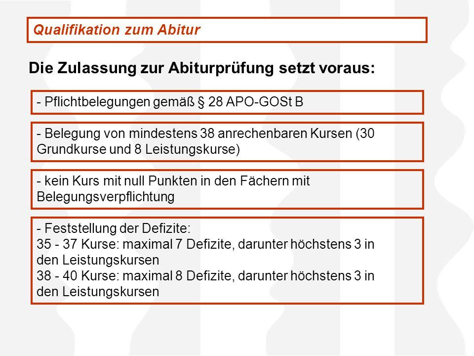 Block I: Leistungen aus der Qualifikationsphase (200 – 600 Punkte) Block II: Abiturbereich (100 – 300 Punkte) Gesamtpunktzahl: min.