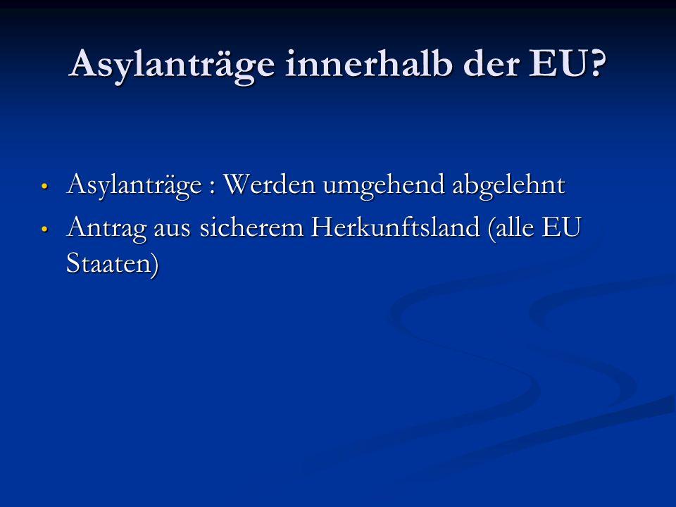Asylanträge innerhalb der EU? Asylanträge : Werden umgehend abgelehnt Asylanträge : Werden umgehend abgelehnt Antrag aus sicherem Herkunftsland (alle