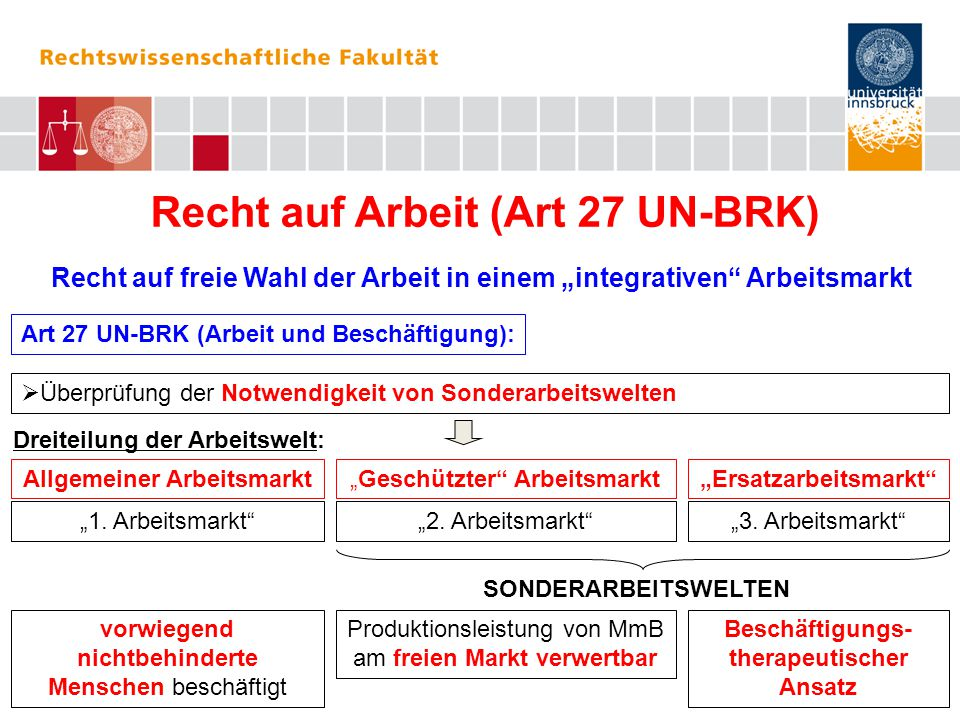 """Recht auf Arbeit (Art 27 UN-BRK) Recht auf freie Wahl der Arbeit in einem """"integrativen Arbeitsmarkt Art 27 UN-BRK (Arbeit und Beschäftigung):  Überprüfung der Notwendigkeit von Sonderarbeitswelten """"Geschützter Arbeitsmarkt Integrative Betriebe (§11 BEinstG) mit UN-BRK vereinbar  MmB werden nicht abgeschottet  BEinstG stellt sicher, dass MmB für ihre Arbeit in integrativen Betrieben an- gemessen entlohnt werden"""