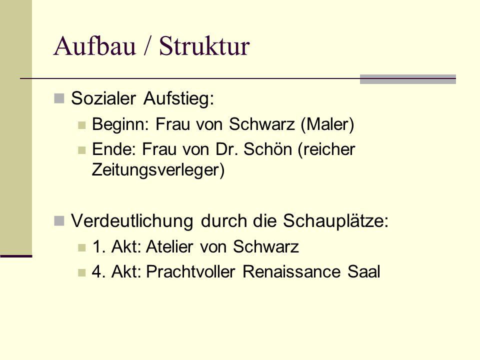 Aufbau / Struktur Sozialer Aufstieg: Beginn: Frau von Schwarz (Maler) Ende: Frau von Dr.