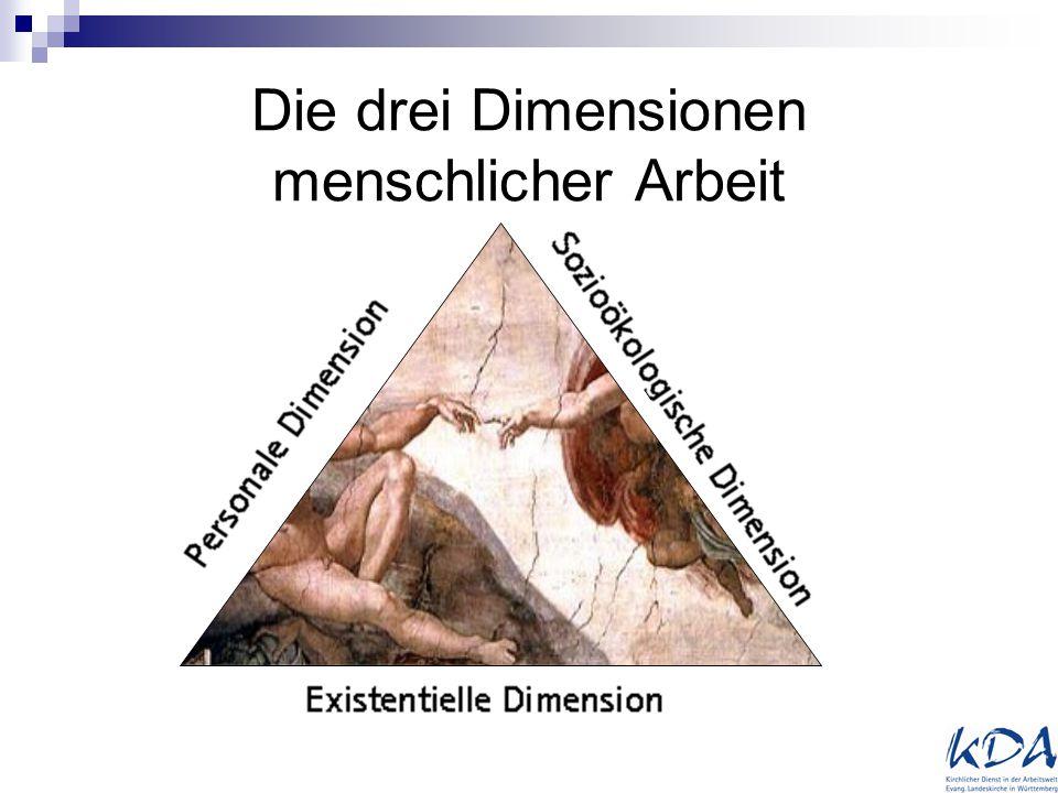 Die drei Dimensionen menschlicher Arbeit