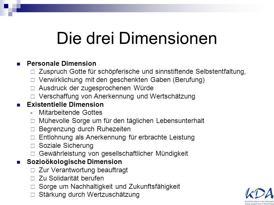 Die drei Dimensionen Personale Dimension  Zuspruch Gotte für schöpferische und sinnstiftende Selbstentfaltung,  Verwirklichung mit den geschenkten G