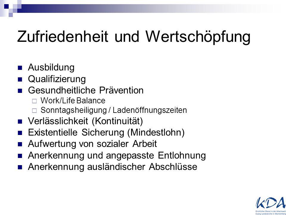 Zufriedenheit und Wertschöpfung Ausbildung Qualifizierung Gesundheitliche Prävention  Work/Life Balance  Sonntagsheiligung / Ladenöffnungszeiten Ver
