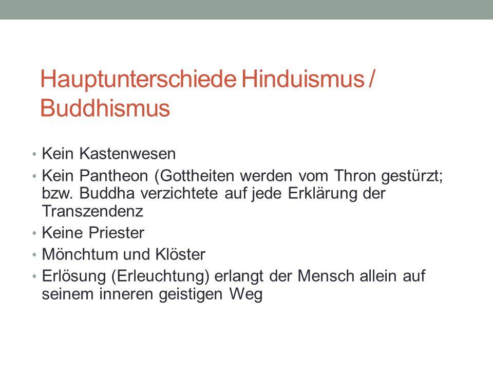 Hauptunterschiede Hinduismus / Buddhismus Kein Kastenwesen Kein Pantheon (Gottheiten werden vom Thron gestürzt; bzw. Buddha verzichtete auf jede Erklä