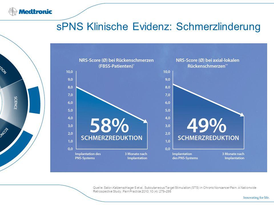 sPNS Klinische Evidenz: Schmerzlinderung Quelle: Sator-Katzenschlager S et al. Subcutaneous Target Stimulation (STS) in Chronic Noncancer Pain: A Nati
