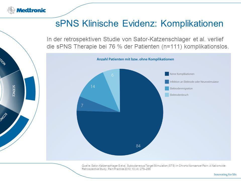 sPNS Klinische Evidenz: Komplikationen In der retrospektiven Studie von Sator-Katzenschlager et al. verlief die sPNS Therapie bei 76 % der Patienten (