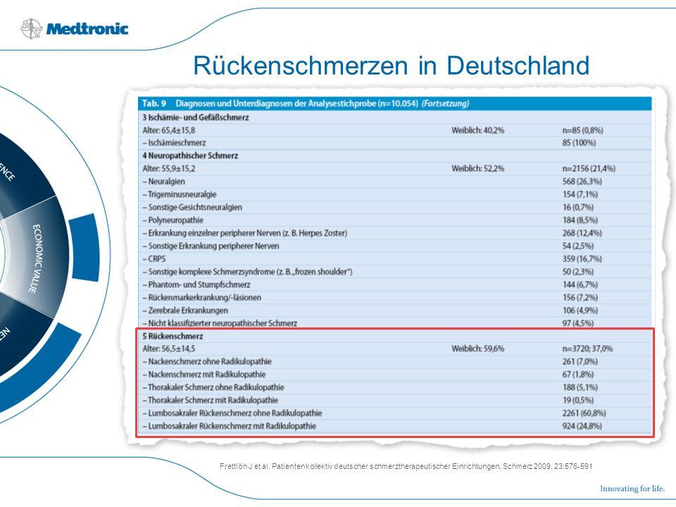 Rückenschmerzen in Deutschland Frettlöh J et al. Patientenkollektiv deutscher schmerztherapeutischer Einrichtungen. Schmerz 2009, 23:576-591
