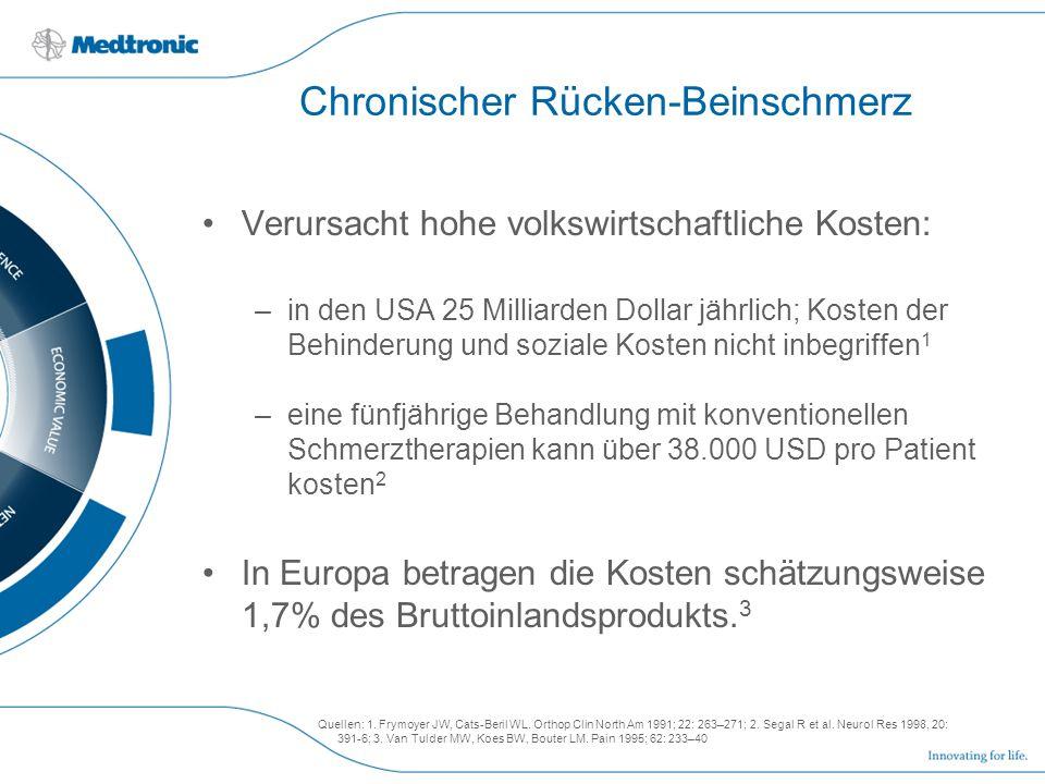 Chronischer Rücken-Beinschmerz Verursacht hohe volkswirtschaftliche Kosten: –in den USA 25 Milliarden Dollar jährlich; Kosten der Behinderung und sozi