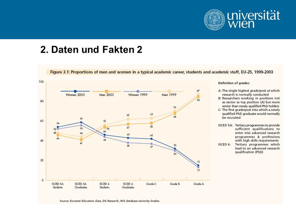 2. Daten und Fakten 3