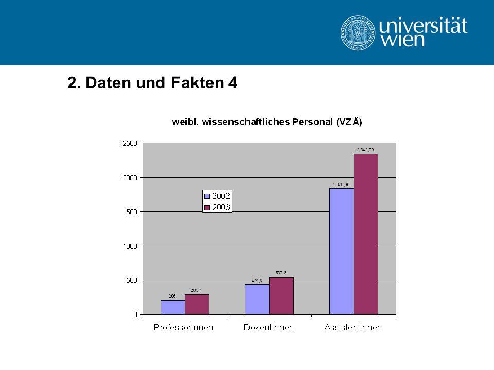 2. Daten und Fakten 5
