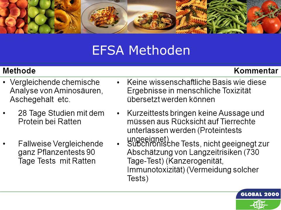 14 EFSA Methoden Subchronische Tests, nicht geeignegt zur Abschätzung von Langzeitrisiken (730 Tage-Test) (Kanzerogenität, Immunotoxizität) (Vermeidun