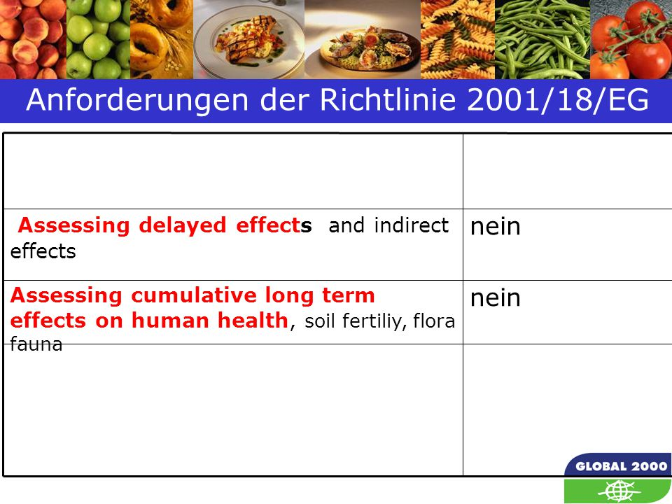 17 nein Assessing cumulative long term effects on human health, soil fertiliy, flora fauna nein Assessing delayed effects and indirect effects Anforderungen der Richtlinie 2001/18/EG