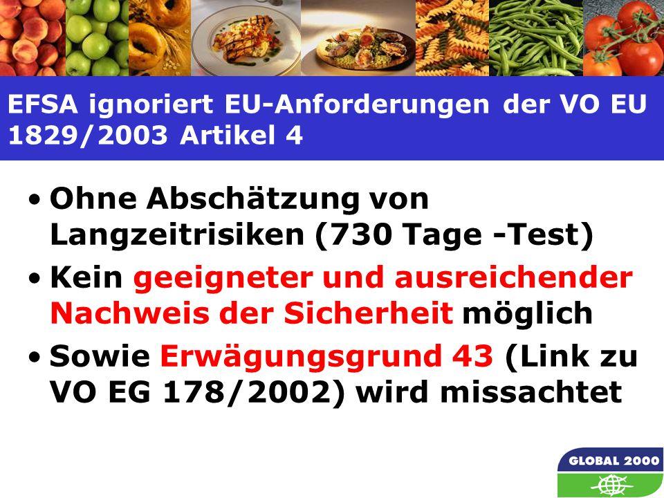 18 EFSA ignoriert EU-Anforderungen der VO EU 1829/2003 Artikel 4 Ohne Abschätzung von Langzeitrisiken (730 Tage -Test) Kein geeigneter und ausreichender Nachweis der Sicherheit möglich Sowie Erwägungsgrund 43 (Link zu VO EG 178/2002) wird missachtet