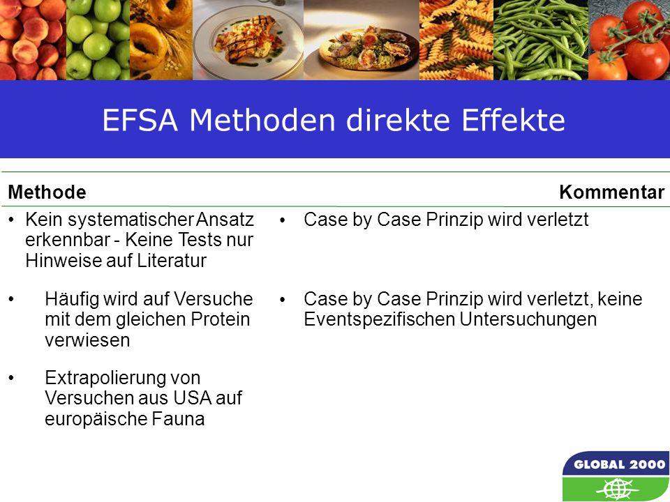 21 EFSA Methoden direkte Effekte Extrapolierung von Versuchen aus USA auf europäische Fauna Case by Case Prinzip wird verletzt, keine Eventspezifische