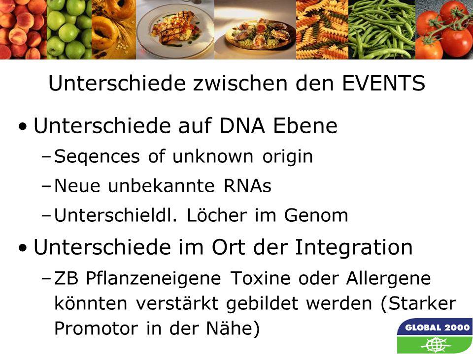 33 Unterschiede zwischen den EVENTS Unterschiede auf DNA Ebene –Seqences of unknown origin –Neue unbekannte RNAs –Unterschieldl.
