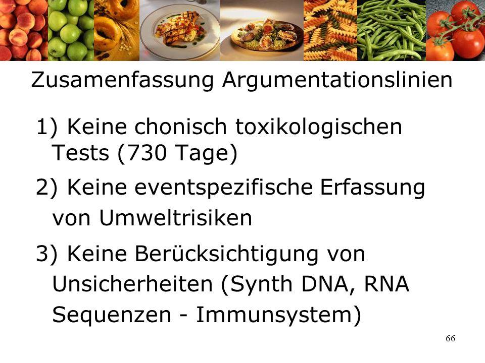 66 Zusamenfassung Argumentationslinien 1) Keine chonisch toxikologischen Tests (730 Tage) 2) Keine eventspezifische Erfassung von Umweltrisiken 3) Keine Berücksichtigung von Unsicherheiten (Synth DNA, RNA Sequenzen - Immunsystem)