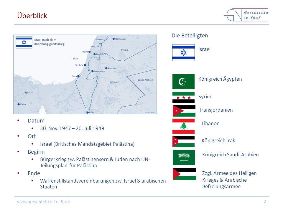 www.geschichte-in-5.de Überblick Datum 30. Nov. 1947 – 20. Juli 1949 Ort Israel (Britisches Mandatsgebiet Palästina) Beginn Bürgerkrieg zw. Palästinen