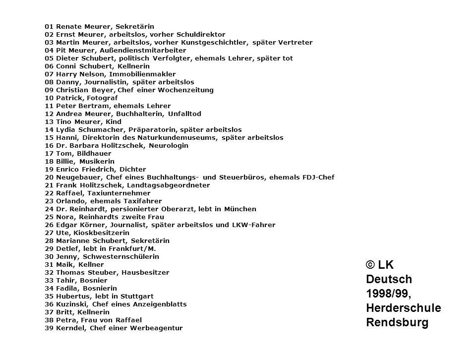 01 Renate Meurer, Sekretärin 02 Ernst Meurer, arbeitslos, vorher Schuldirektor 03 Martin Meurer, arbeitslos, vorher Kunstgeschichtler, später Vertreter 04 Pit Meurer, Außendienstmitarbeiter 05 Dieter Schubert, politisch Verfolgter, ehemals Lehrer, später tot 06 Conni Schubert, Kellnerin 07 Harry Nelson, Immobilienmakler 08 Danny, Journalistin, später arbeitslos 09 Christian Beyer, Chef einer Wochenzeitung 10 Patrick, Fotograf 11 Peter Bertram, ehemals Lehrer 12 Andrea Meurer, Buchhalterin, Unfalltod 13 Tino Meurer, Kind 14 Lydia Schumacher, Präparatorin, später arbeitslos 15 Hanni, Direktorin des Naturkundemuseums, später arbeitslos 16 Dr.