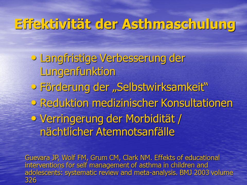 """Langfristige Verbesserung der Lungenfunktion Langfristige Verbesserung der Lungenfunktion Förderung der """"Selbstwirksamkeit"""" Förderung der """"Selbstwirks"""