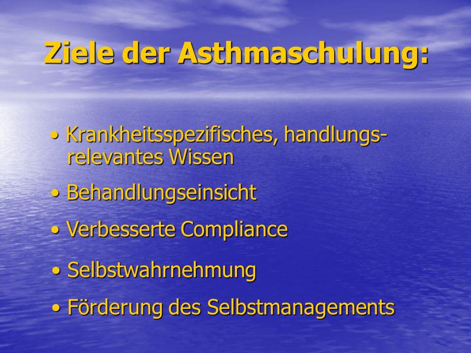 Ziele der Asthmaschulung: Krankheitsspezifisches, handlungs- relevantes Wissen Krankheitsspezifisches, handlungs- relevantes Wissen Förderung des Selb